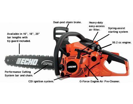 ECHO CS-500P chain saw with descriptions