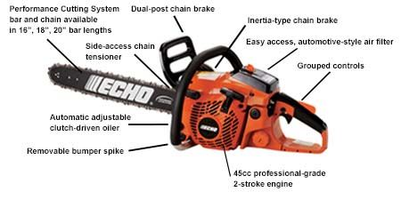 ECHO CS-450P with descriptions