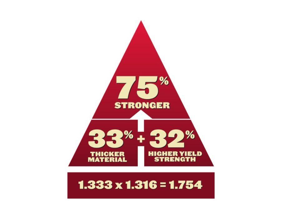 7 gauge high strength steel