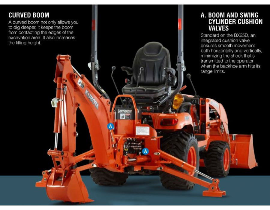Designed for serious digging. Features a curved boom which allows you to dig deeper and keeps the boom from contacting the edges of the excavation area
