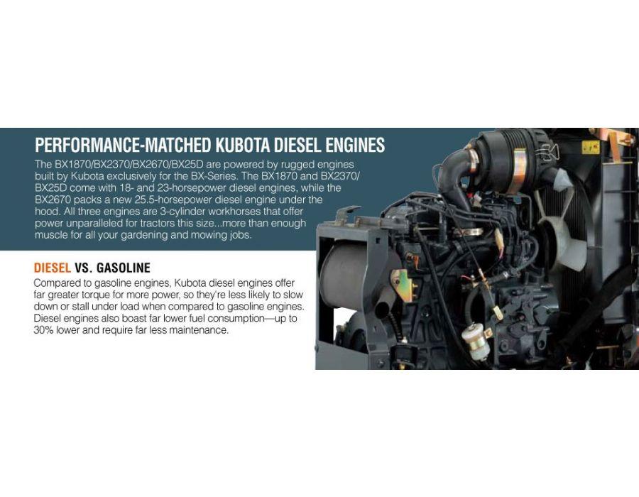 Kubota engine information