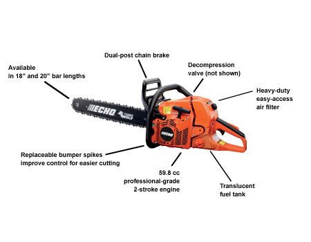 ECHO CS-590 Chainsaw with descriptions
