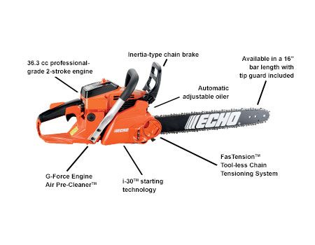 ECHO CS-370F chainsaw with descriptions