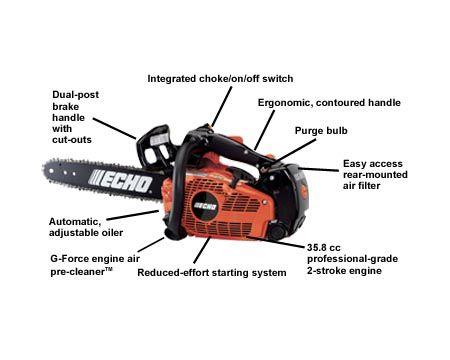 ECHO CS-355T chain saw with descriptions