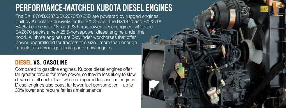 The renowned Kubota diesel engine