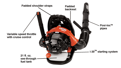 The Echo PB-265LN Backpack Blower's see through gas tank is standard