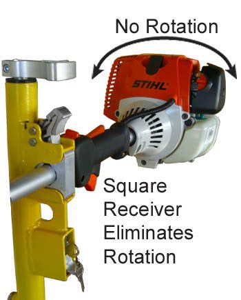 square receiver eliminates rotation